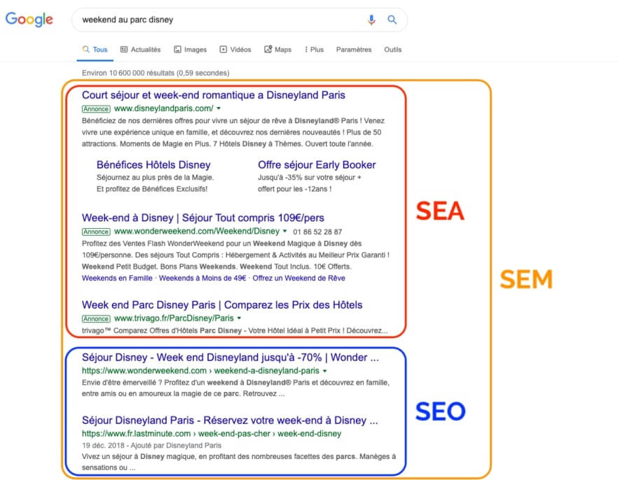 Google Marketing : SEA + SEO = SEM